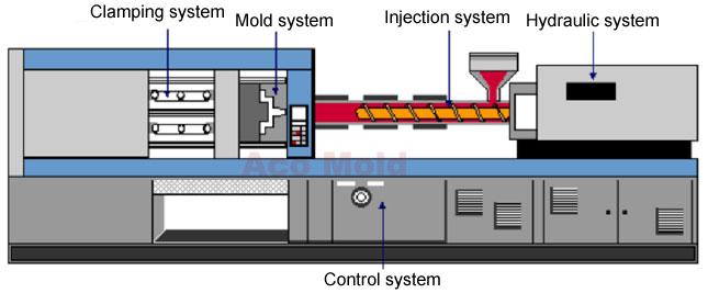 塑胶模具厂家分享塑胶模具制作工艺流程 第3张